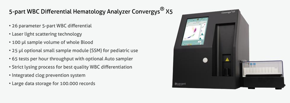 Convergys X5